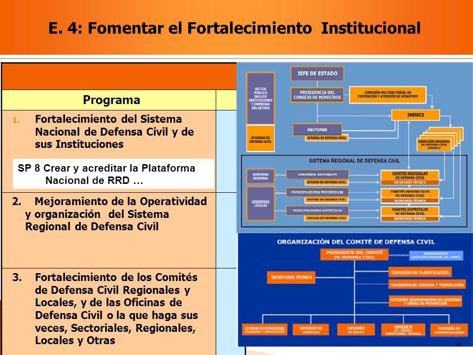 Programa 1. Fortalecimiento del Sistema Nacional de Defensa Civil y de sus Instituciones 2. Mejoramiento de la Operatividad y organización del Sistema