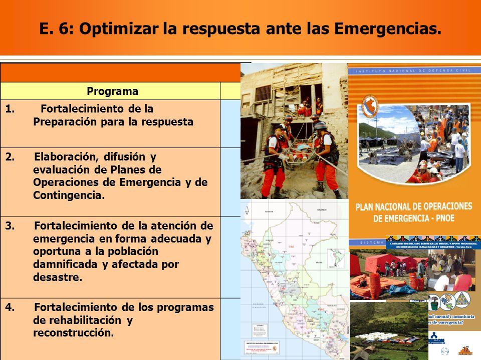 Programa 1. Fortalecimiento de la Preparación para la respuesta 2. Elaboración, difusión y evaluación de Planes de Operaciones de Emergencia y de Cont