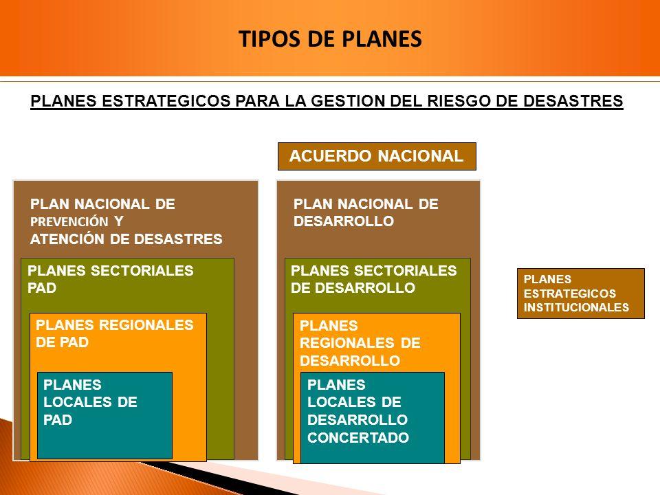 TIPOS DE PLANES PLAN NACIONAL DE PREVENCIÓN Y ATENCIÓN DE DESASTRES PLANES ESTRATEGICOS PARA LA GESTION DEL RIESGO DE DESASTRES PLANES SECTORIALES PAD
