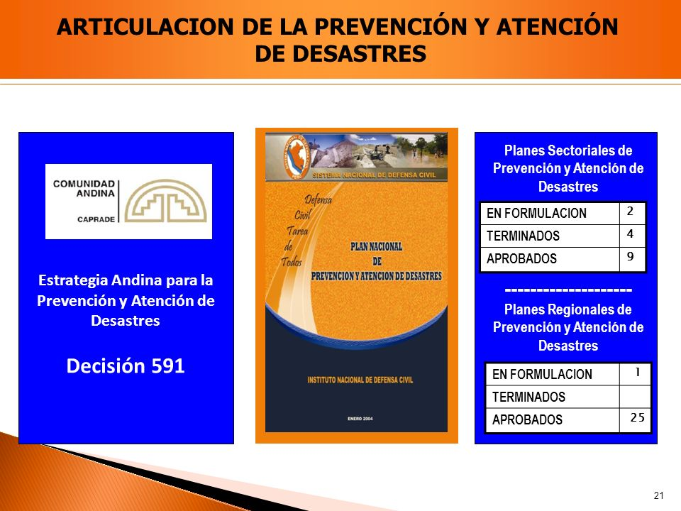 Planes Sectoriales de Prevención y Atención de Desastres -------------------- Planes Regionales de Prevención y Atención de Desastres Estrategia Andin