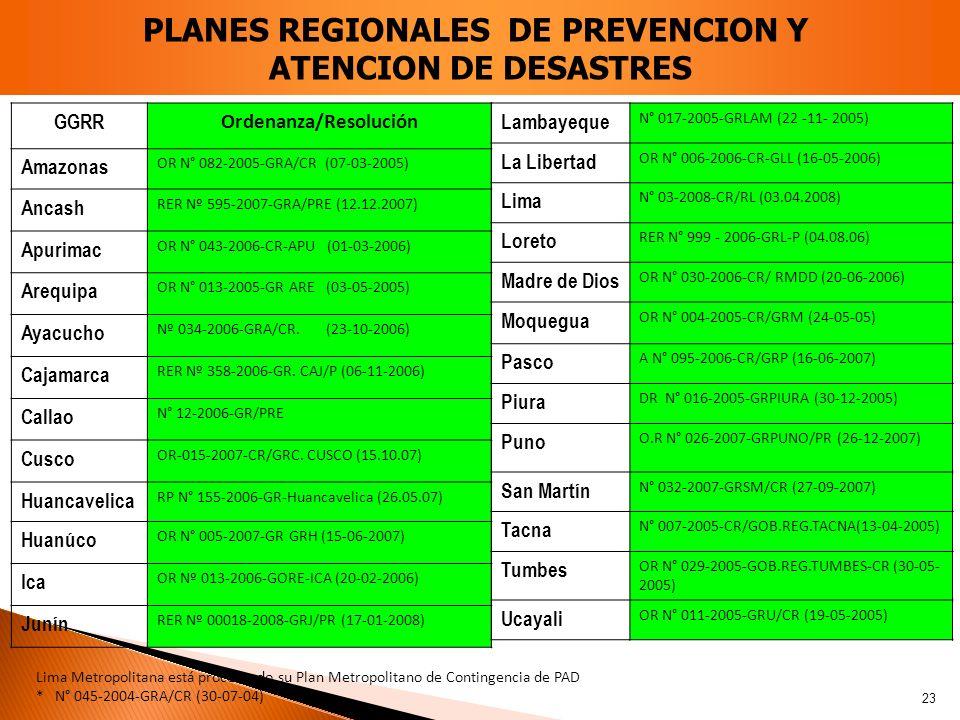 GGRR Ordenanza/Resolución Amazonas OR N° 082-2005-GRA/CR (07-03-2005) Ancash RER Nº 595-2007-GRA/PRE (12.12.2007) Apurimac OR N° 043-2006-CR-APU (01-0