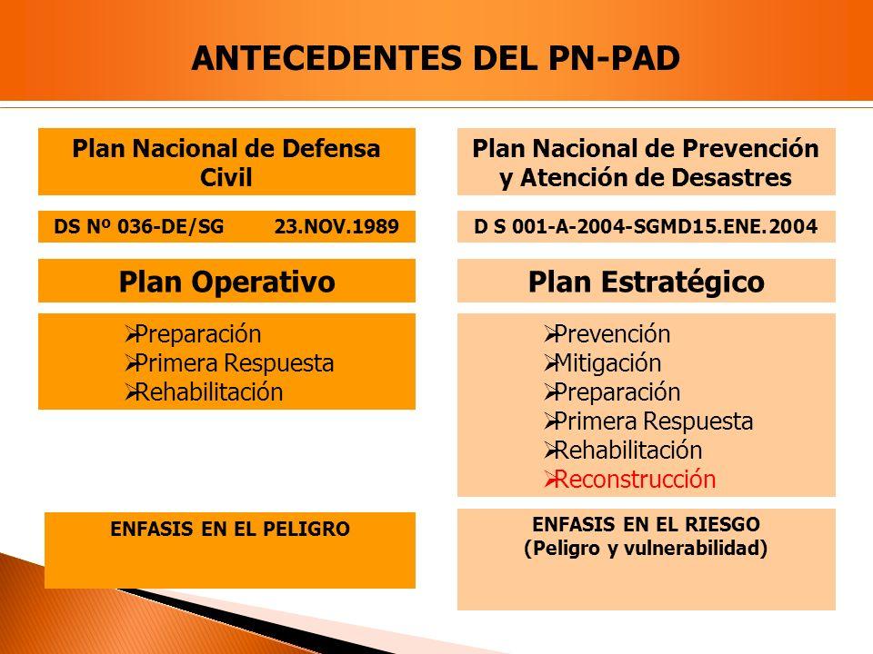 ANTECEDENTES DEL PN-PAD DS Nº 036-DE/SG 23.NOV.1989 Plan Nacional de Defensa Civil Plan Nacional de Prevención y Atención de Desastres D S 001-A-2004-