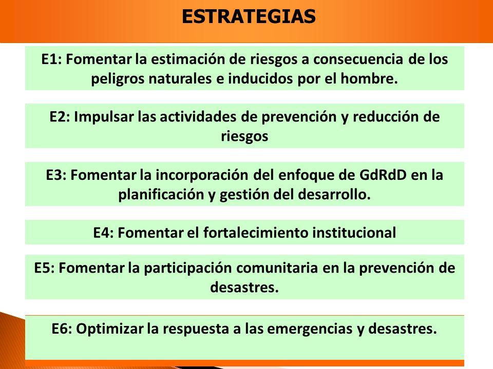 E6: Optimizar la respuesta a las emergencias y desastres. E1: Fomentar la estimación de riesgos a consecuencia de los peligros naturales e inducidos p