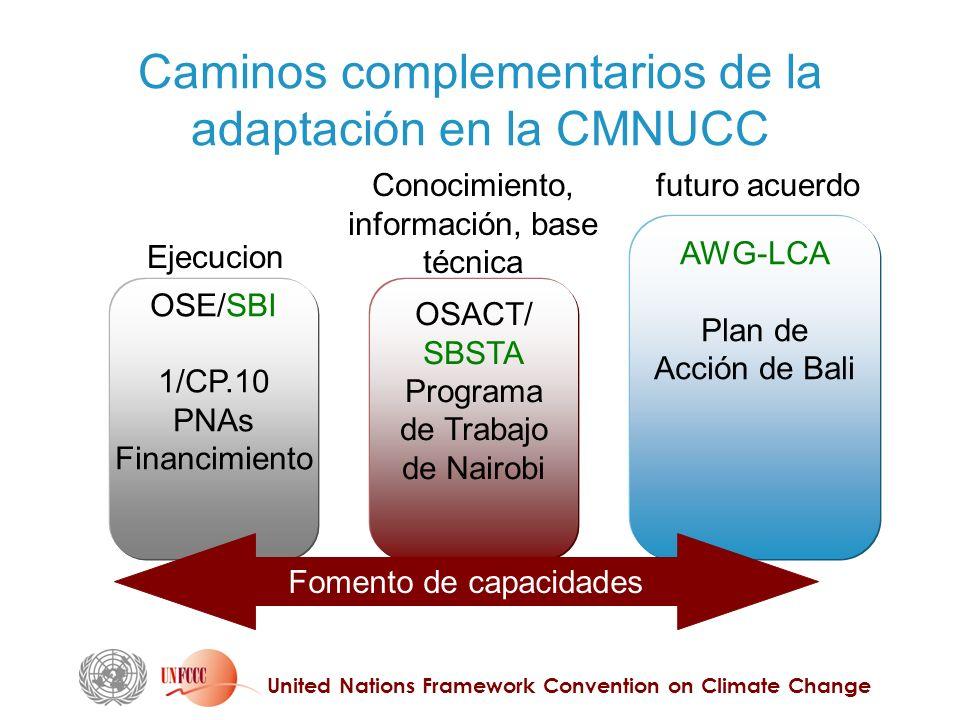 United Nations Framework Convention on Climate Change Caminos complementarios de la adaptación en la CMNUCC OSACT/ SBSTA Programa de Trabajo de Nairob