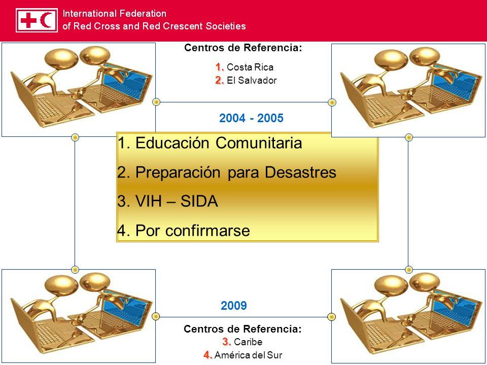 17 1.Educación Comunitaria 2.Preparación para Desastres 3.VIH – SIDA 4.Por confirmarse Centros de Referencia: 1. 2. 1. Costa Rica 2. El Salvador 3. 4.