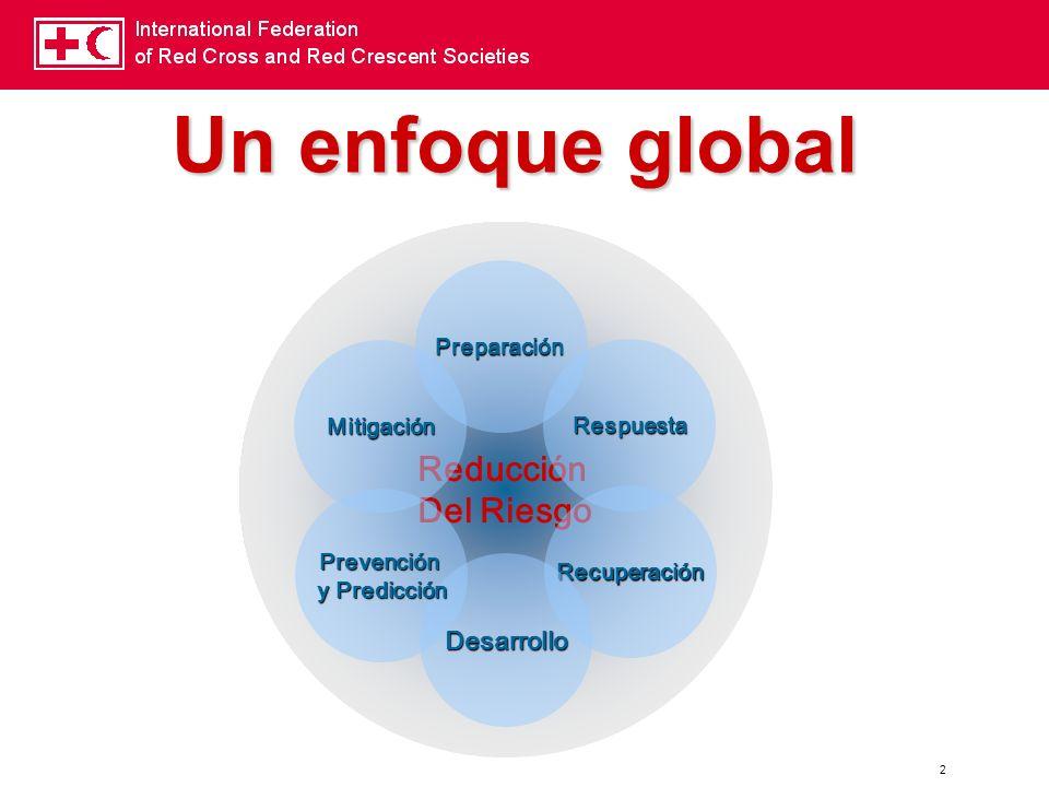 2 Un enfoque global Reducción Del RiesgoPreparación Respuesta Recuperación Desarrollo Prevención y Predicción Mitigación