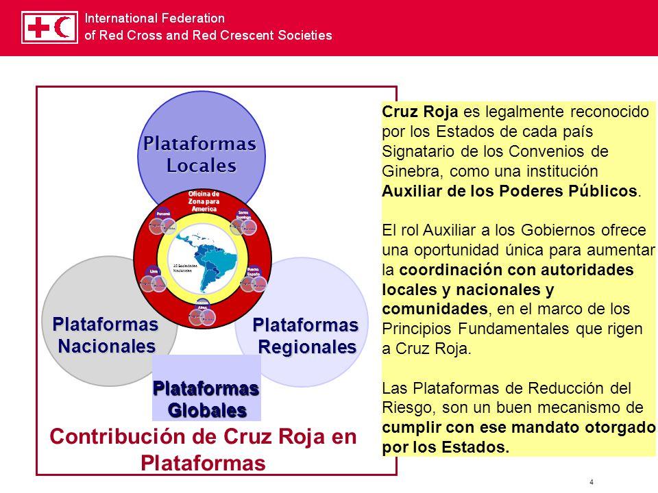 4 Plataformas Locales Plataformas Nacionales Plataformas Regionales Oficina de Zona para America 35 Sociedades Nacionales Panamá Programas Servicios C