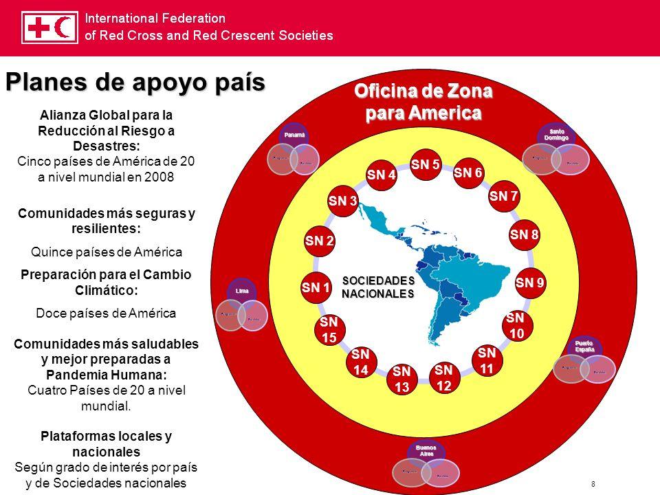 8 Planes de apoyo país Oficina de Zona para America SOCIEDADES NACIONALES SN 1 SN 7 SN 10 SN 4 SN 2 SN 3 SN 5 SN 6 SN 11 SN 12 SN 8 SN 9 Alianza Globa
