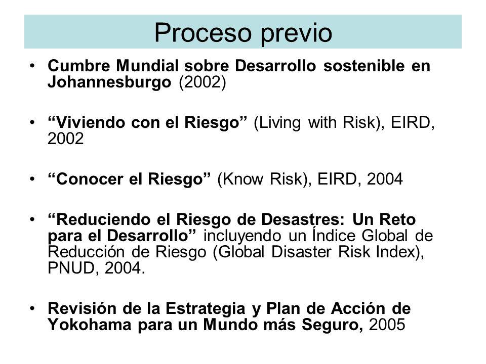 Cumbre Mundial sobre Desarrollo sostenible en Johannesburgo (2002) Viviendo con el Riesgo (Living with Risk), EIRD, 2002 Conocer el Riesgo (Know Risk)
