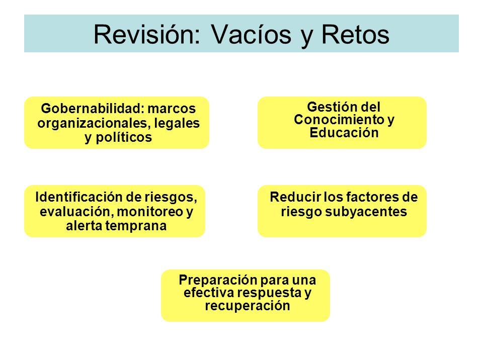 Revisión: Vacíos y Retos Gobernabilidad: marcos organizacionales, legales y políticos Identificación de riesgos, evaluación, monitoreo y alerta tempra