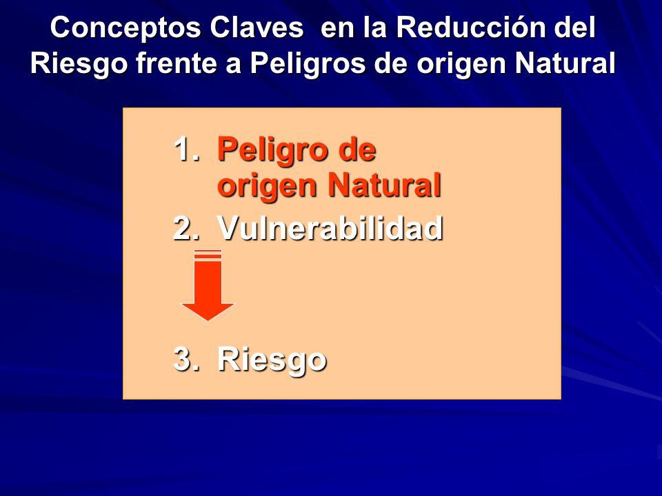 1.Peligro de origen Natural 2.Vulnerabilidad 3.Riesgo Conceptos Claves en la Reducción del Riesgo frente a Peligros de origen Natural