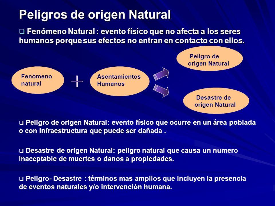 Fenómeno Natural : evento físico que no afecta a los seres humanos porque sus efectos no entran en contacto con ellos.