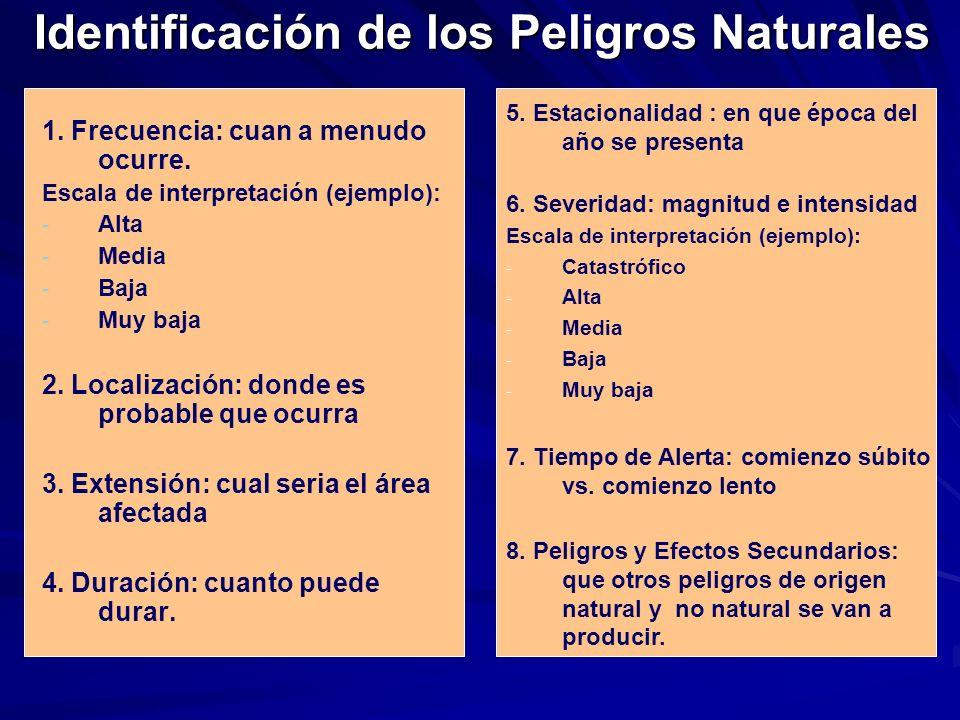 Identificación de los Peligros Naturales 5.Estacionalidad : en que época del año se presenta 6.