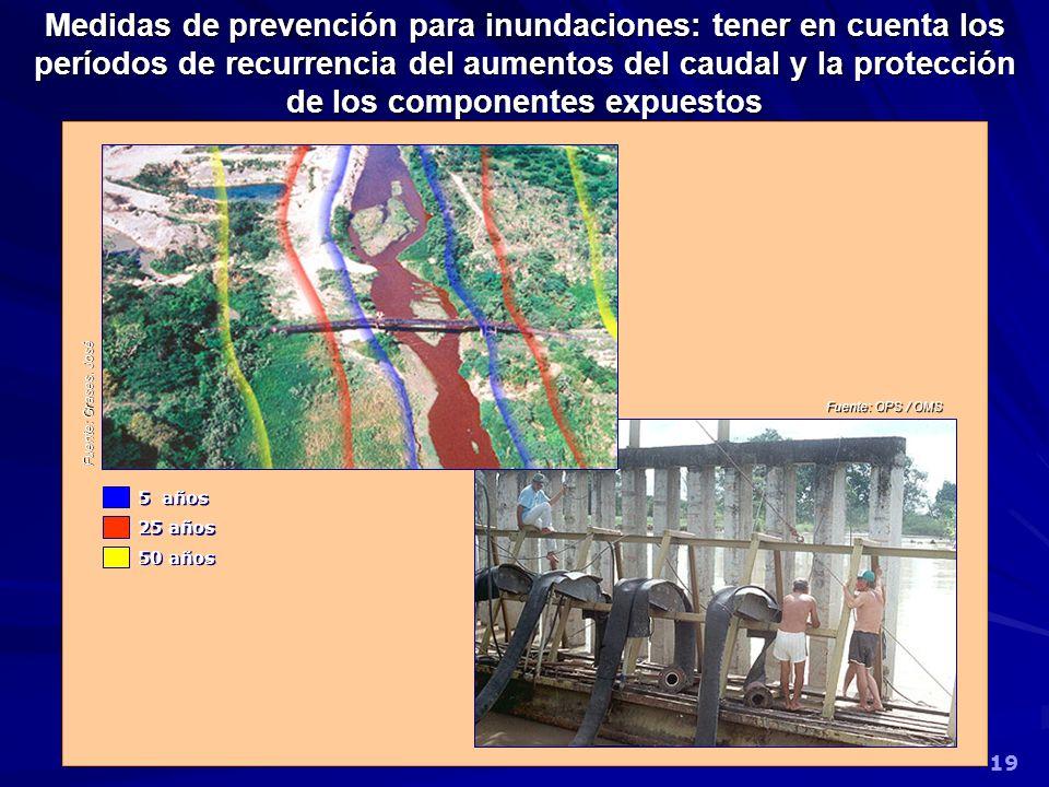 Medidas de prevención para inundaciones: tener en cuenta los períodos de recurrencia del aumentos del caudal y la protección de los componentes expuestos 19 Fuente: OPS / OMS 5 años 25 años 50 años Fuente: Grases, José