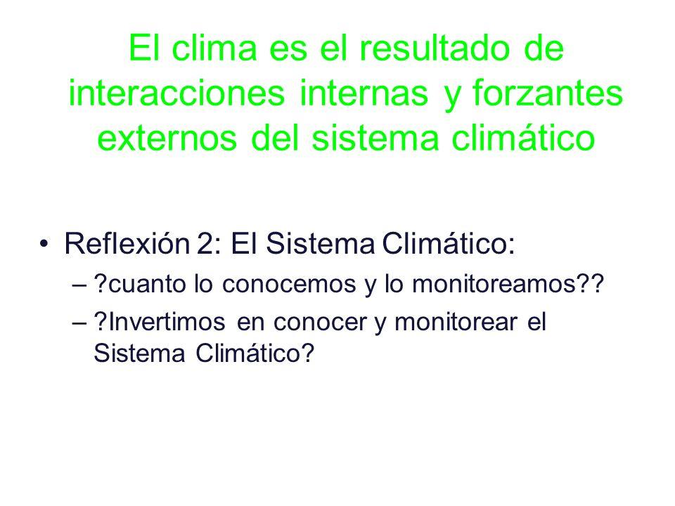 El clima es el resultado de interacciones internas y forzantes externos del sistema climático Reflexión 2: El Sistema Climático: –?cuanto lo conocemos