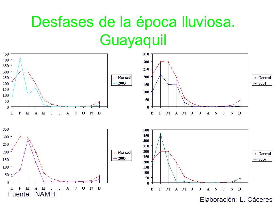 Desfases de la época lluviosa. Guayaquil Fuente: INAMHI Elaboración: L. Cáceres
