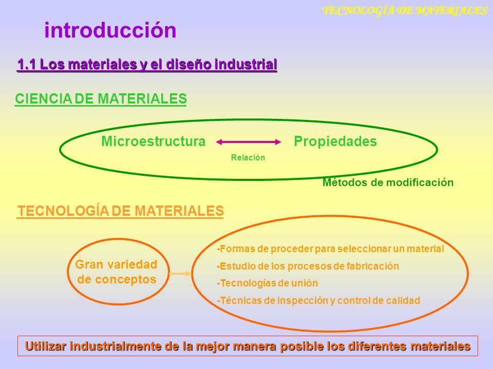 TECNOLOGÍA DE MATERIALES CIENCIA DE MATERIALES MicroestructuraPropiedades Relación Métodos de modificación TECNOLOGÍA DE MATERIALES Gran variedad de c