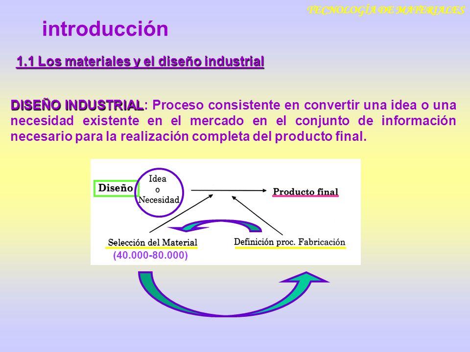introducción TECNOLOGÍA DE MATERIALES DISEÑO INDUSTRIAL DISEÑO INDUSTRIAL: Proceso consistente en convertir una idea o una necesidad existente en el m