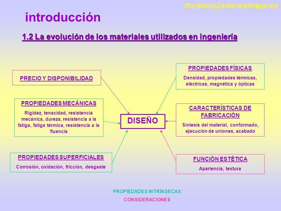 introducción TECNOLOGÍA DE MATERIALES 1.2 La evolución de los materiales utilizados en ingeniería DISEÑO PROPIEDADES FÍSICAS Densidad, propiedades tér