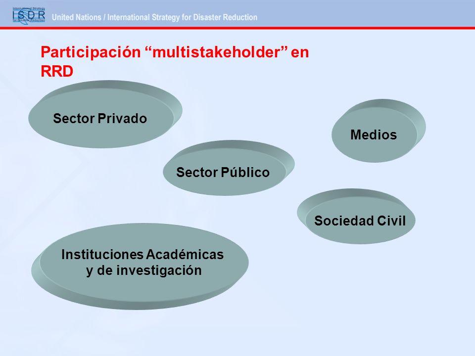 Participación multistakeholder en RRD Instituciones Académicas y de investigación Sociedad Civil Medios Sector Público Sector Privado