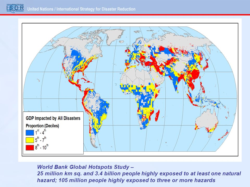 World Bank Global Hotspots Study – 25 million km sq. and 3.4 billion people highly exposed to at least one natural hazard; 105 million people highly e