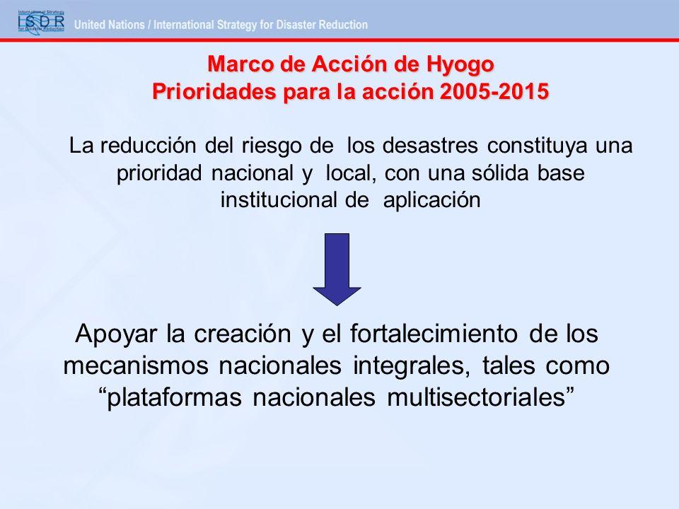 Marco de Acción de Hyogo Prioridades para la acción 2005-2015 La reducción del riesgo de los desastres constituya una prioridad nacional y local, con