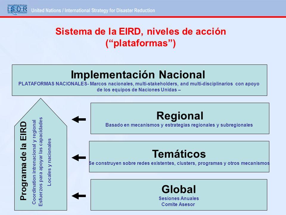 Sistema de la EIRD, niveles de acción (plataformas) Implementación Nacional PLATAFORMAS NACIONALES- Marcos nacionales, multi-stakeholders, and multi-d