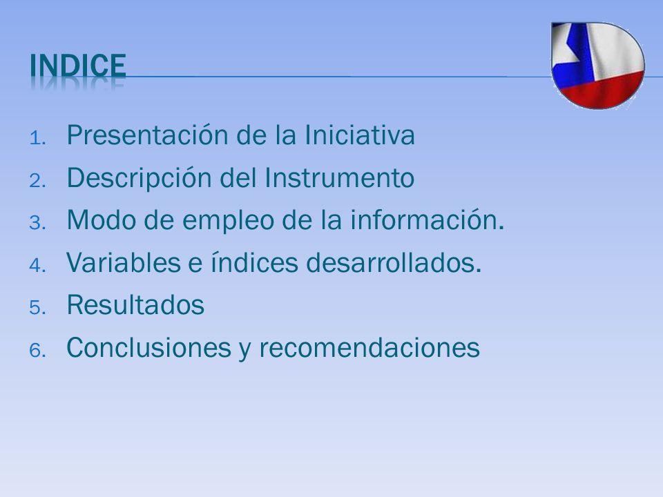 1. Presentación de la Iniciativa 2. Descripción del Instrumento 3. Modo de empleo de la información. 4. Variables e índices desarrollados. 5. Resultad
