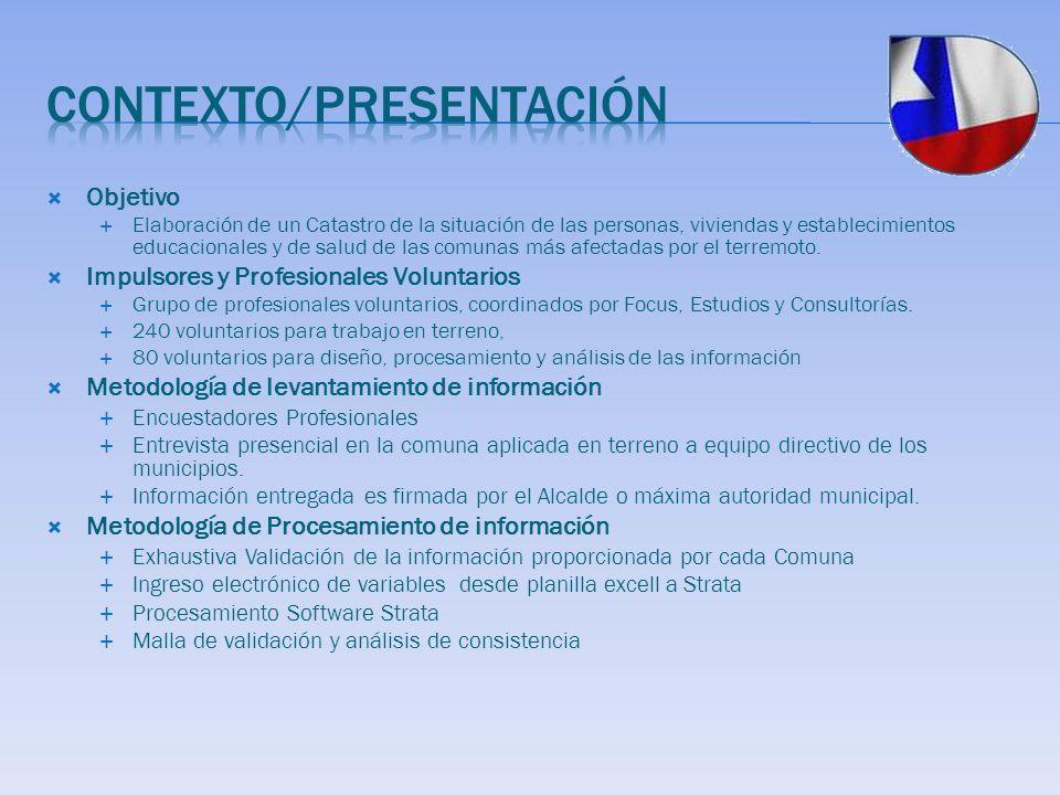 Objetivo Elaboración de un Catastro de la situación de las personas, viviendas y establecimientos educacionales y de salud de las comunas más afectadas por el terremoto.