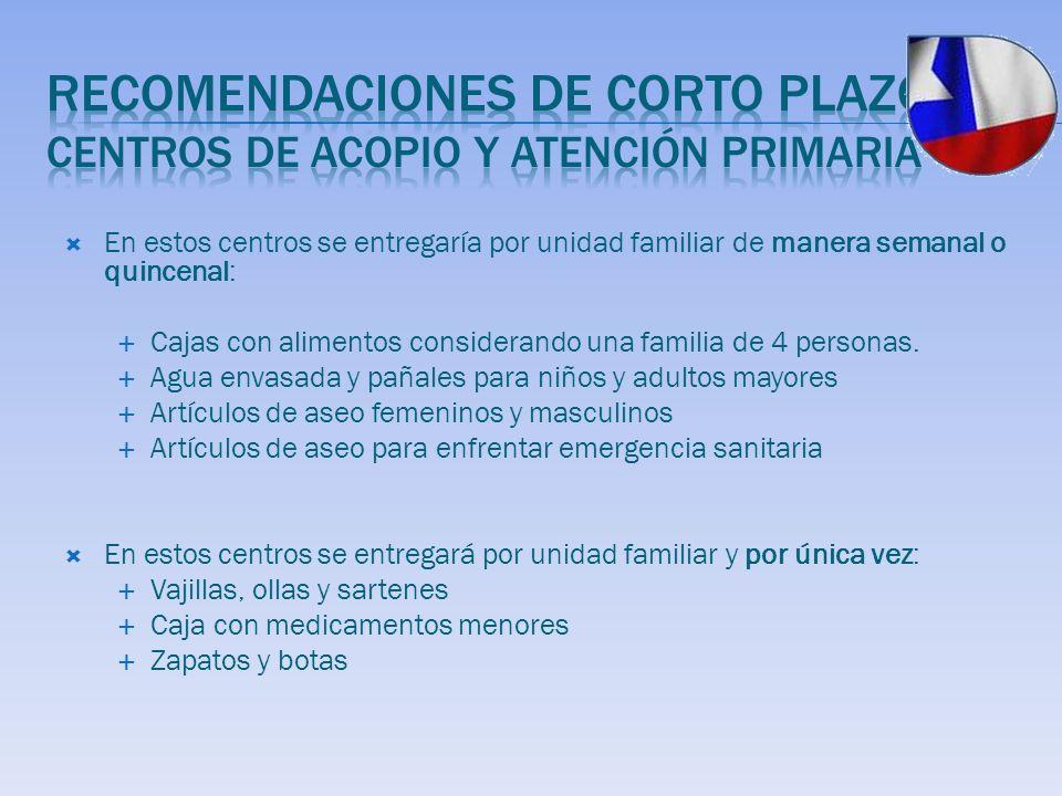 En estos centros se entregaría por unidad familiar de manera semanal o quincenal: Cajas con alimentos considerando una familia de 4 personas. Agua env