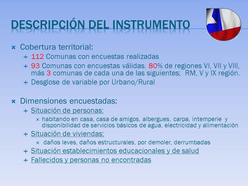 Cobertura territorial: 112 Comunas con encuestas realizadas 93 Comunas con encuestas válidas. 80% de regiones VI, VII y VIII, más 3 comunas de cada un