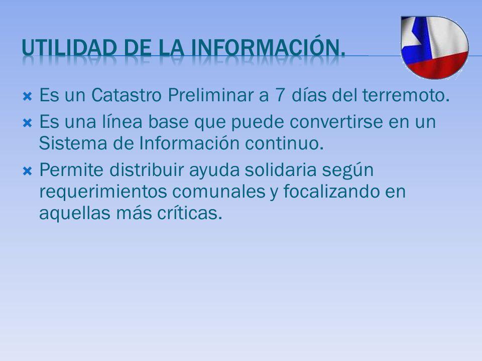 Es un Catastro Preliminar a 7 días del terremoto. Es una línea base que puede convertirse en un Sistema de Información continuo. Permite distribuir ay