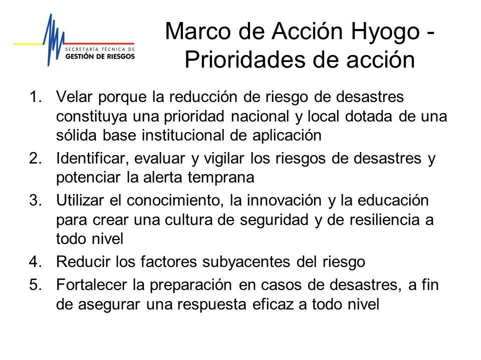 Marco de Acción Hyogo - Prioridades de acción 1.Velar porque la reducción de riesgo de desastres constituya una prioridad nacional y local dotada de u