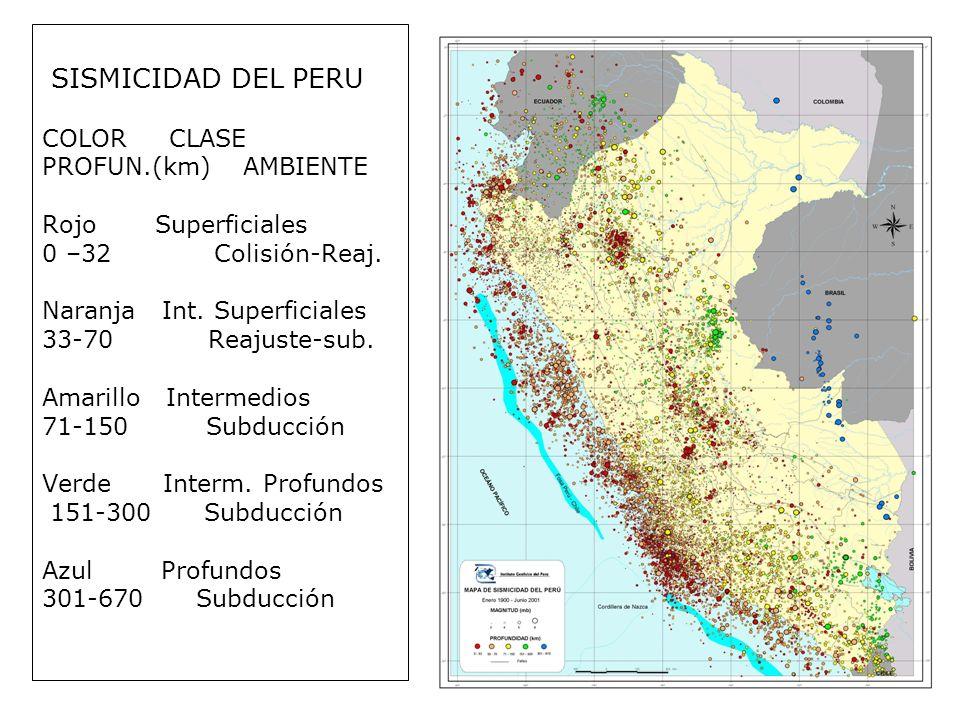 SISMICIDAD DEL PERU COLOR CLASE PROFUN.(km) AMBIENTE Rojo Superficiales 0 –32 Colisión-Reaj. Naranja Int. Superficiales 33-70 Reajuste-sub. Amarillo I