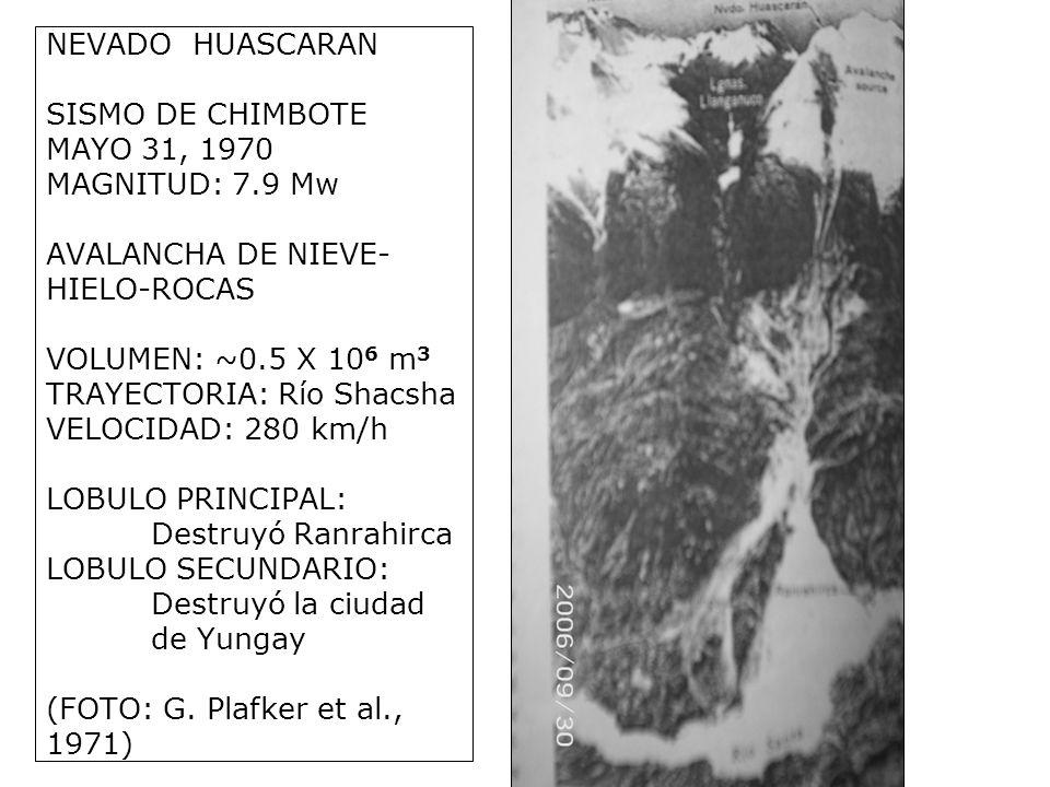 NEVADO HUASCARAN SISMO DE CHIMBOTE MAYO 31, 1970 MAGNITUD: 7.9 Mw AVALANCHA DE NIEVE- HIELO-ROCAS VOLUMEN: ~0.5 X 10 6 m 3 TRAYECTORIA: Río Shacsha VE