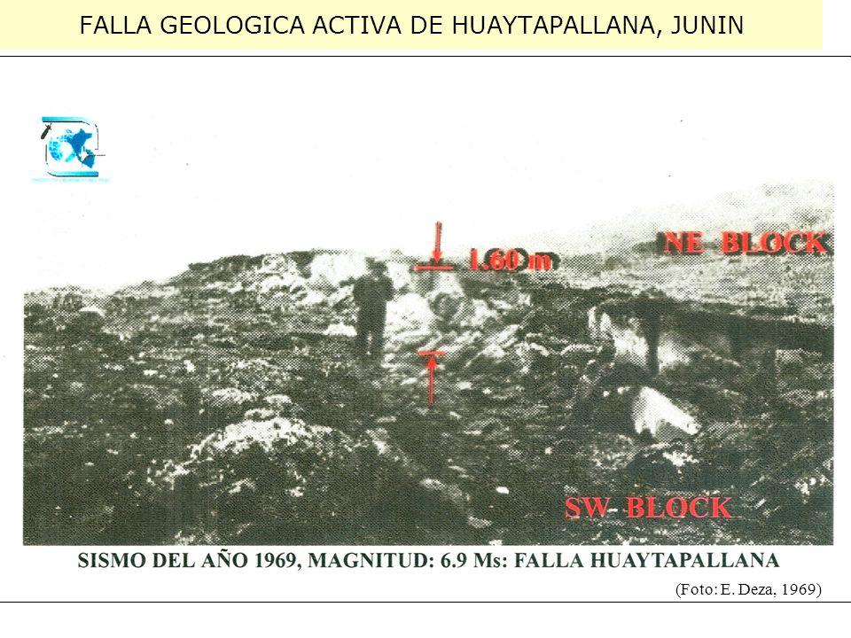 FALLA GEOLOGICA ACTIVA DE HUAYTAPALLANA, JUNIN (Foto: E. Deza, 1969)