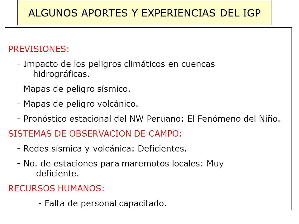 ALGUNOS APORTES Y EXPERIENCIAS DEL IGP PREVISIONES: - Impacto de los peligros climáticos en cuencas........hidrográficas. - Mapas de peligro sísmico.