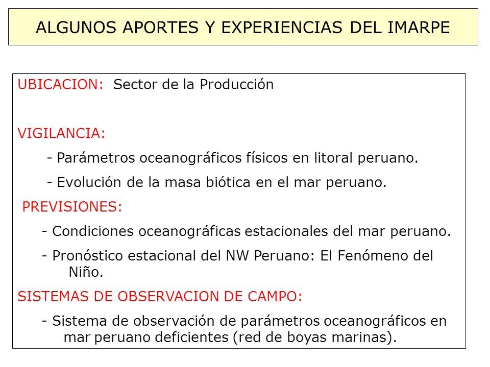 ALGUNOS APORTES Y EXPERIENCIAS DEL IMARPE UBICACION: Sector de la Producción VIGILANCIA: - Parámetros oceanográficos físicos en litoral peruano. - Evo