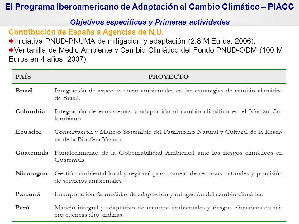 Contribución de España a Agencias de N.U. Iniciativa PNUD-PNUMA de mitigación y adaptación (2.8 M Euros, 2006). Ventanilla de Medio Ambiente y Cambio
