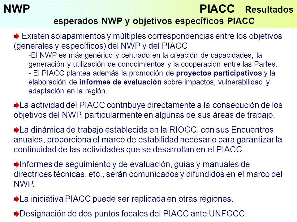 NWP PIACC Resultados esperados NWP y objetivos específicos PIACC Existen solapamientos y múltiples correspondencias entre los objetivos (generales y e