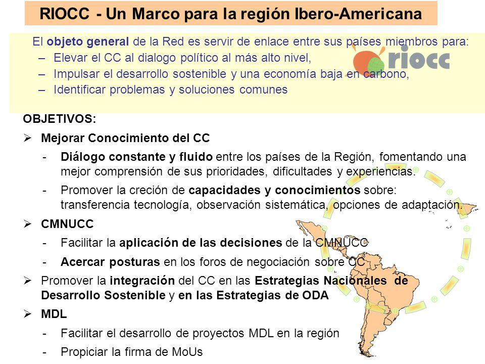 Un Marco para la región Ibero-Americana El objeto general de la Red es servir de enlace entre sus países miembros para: –Elevar el CC al dialogo polít