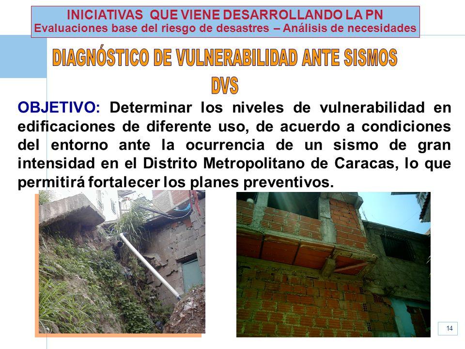 www.unisdr.org 14 OBJETIVO: Determinar los niveles de vulnerabilidad en edificaciones de diferente uso, de acuerdo a condiciones del entorno ante la o
