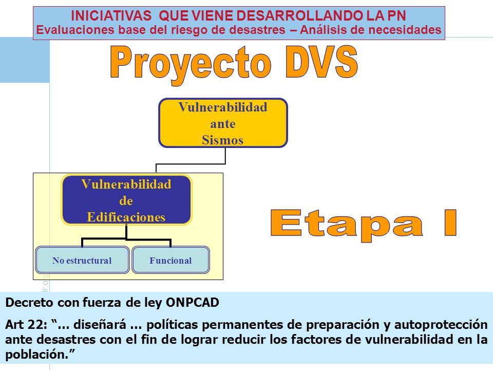 www.unisdr.org 15 Económica Vulnerabilidad ante Sismos Decreto con fuerza de ley ONPCAD Art 22: … diseñará … políticas permanentes de preparación y au