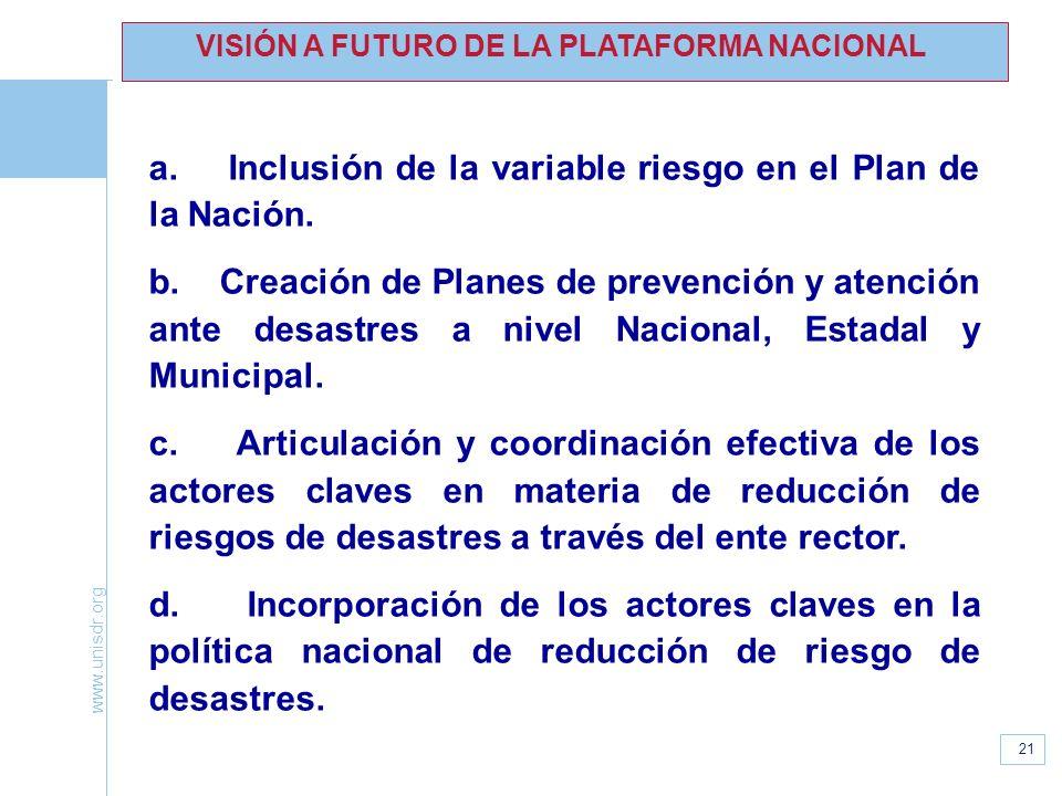 www.unisdr.org 21 a. Inclusión de la variable riesgo en el Plan de la Nación. b. Creación de Planes de prevención y atención ante desastres a nivel Na