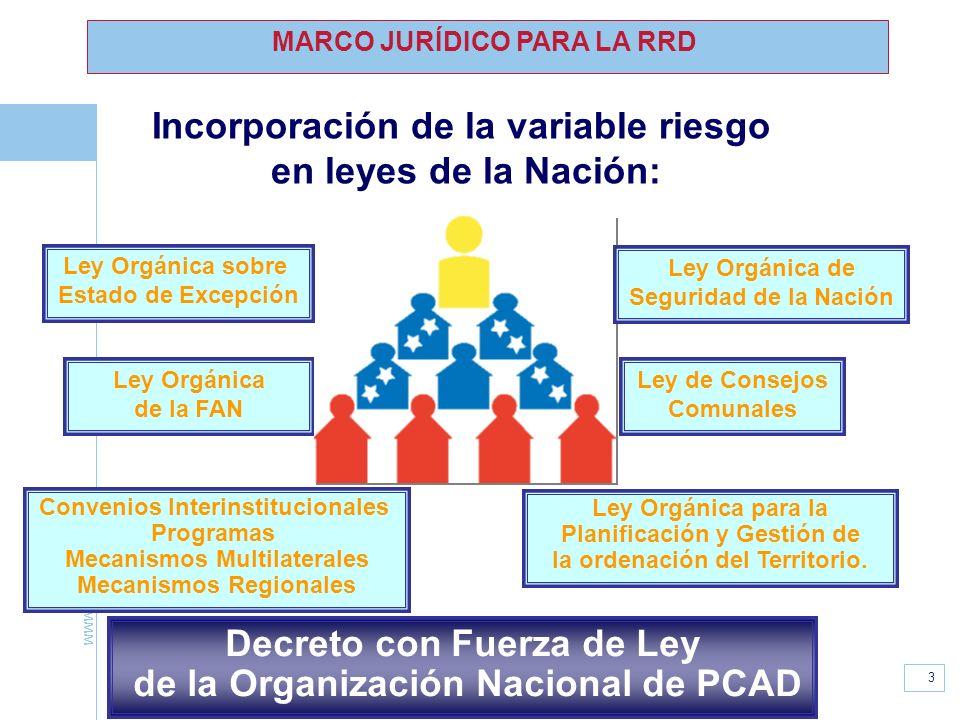 www.unisdr.org 3 Incorporación de la variable riesgo en leyes de la Nación: Ley Orgánica de la FAN Ley Orgánica para la Planificación y Gestión de la