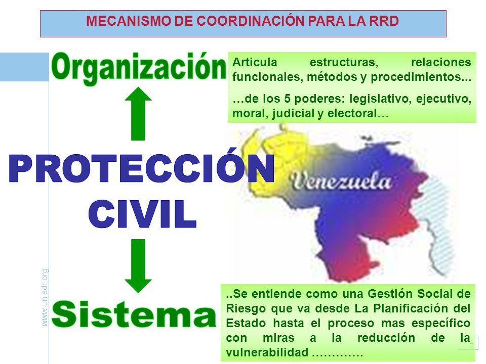 www.unisdr.org 4 MECANISMO DE COORDINACIÓN PARA LA RRD Articula estructuras, relaciones funcionales, métodos y procedimientos... …de los 5 poderes: le