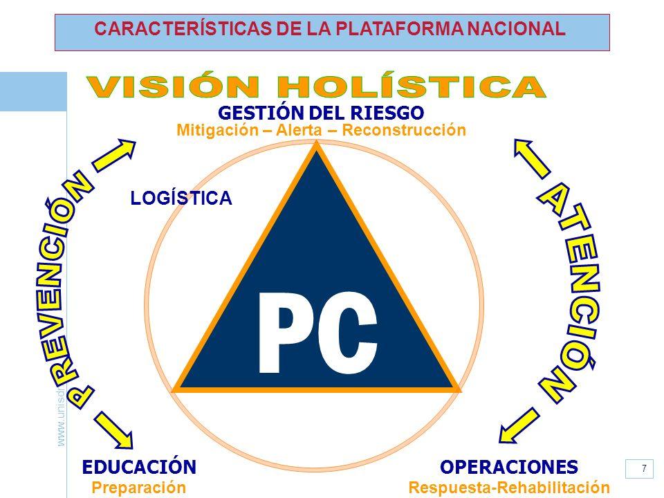 www.unisdr.org 7 CARACTERÍSTICAS DE LA PLATAFORMA NACIONAL PC GESTIÓN DEL RIESGO Mitigación – Alerta – Reconstrucción OPERACIONES Respuesta-Rehabilita