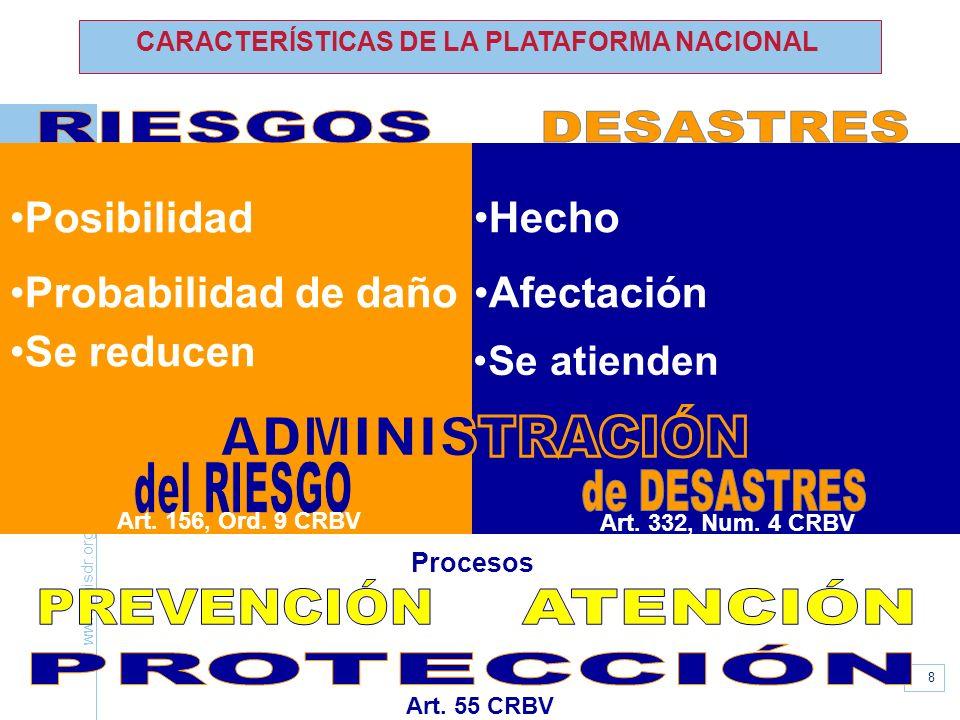www.unisdr.org 8 CARACTERÍSTICAS DE LA PLATAFORMA NACIONAL Se reducen Afectación Posibilidad Probabilidad de daño Hecho Se atienden Art. 156, Ord. 9 C