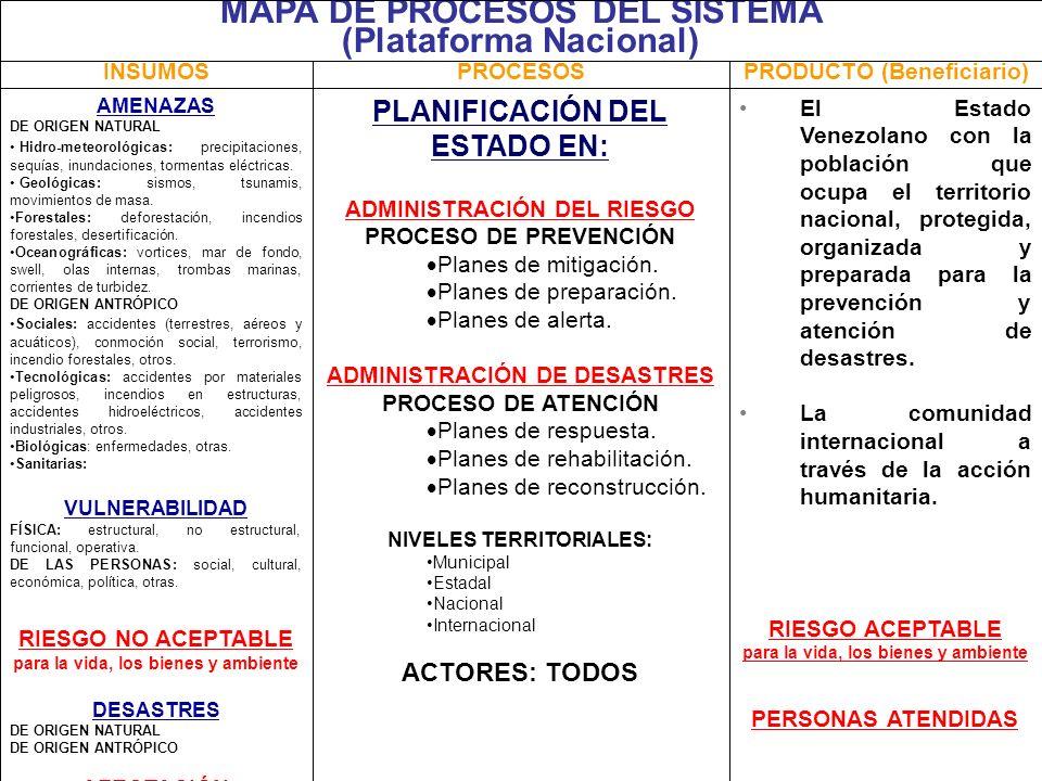 www.unisdr.org 9 El Estado Venezolano con la población que ocupa el territorio nacional, protegida, organizada y preparada para la prevención y atenci