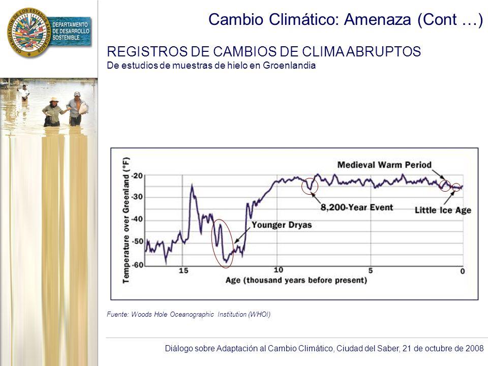 Diálogo sobre Adaptación al Cambio Climático, Ciudad del Saber, 21 de octubre de 2008 Cambio Climático: Amenaza (Cont …) REGISTROS DE CAMBIOS DE CLIMA